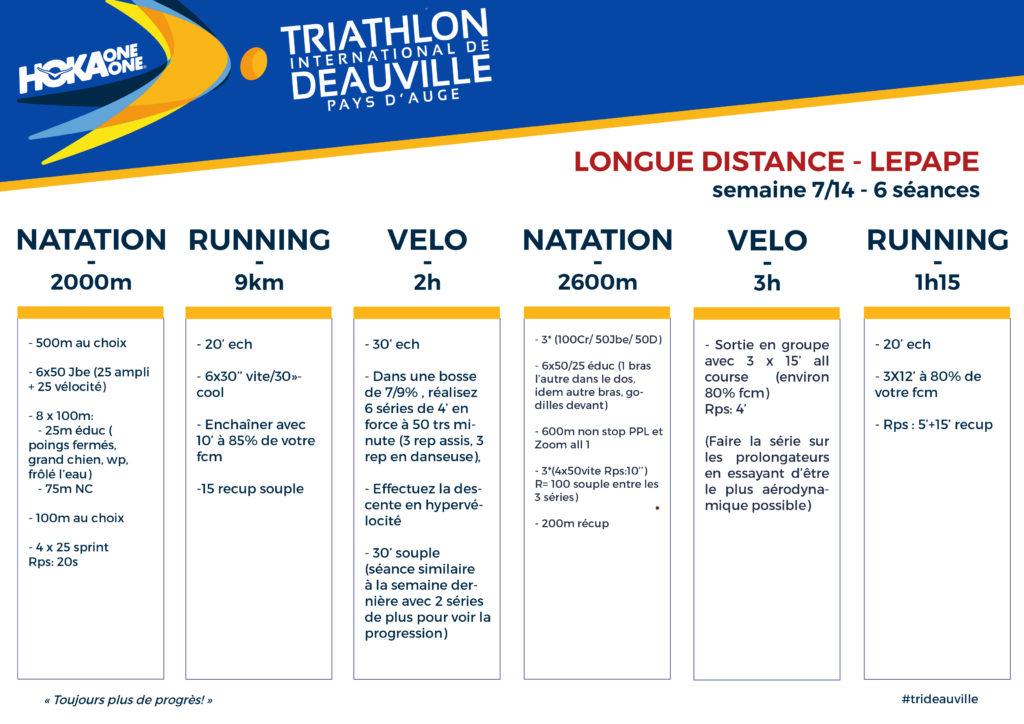 Plan entrainement deauville triathlon longue distance le pape