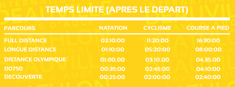 Temps limites triathlon international de Deauville
