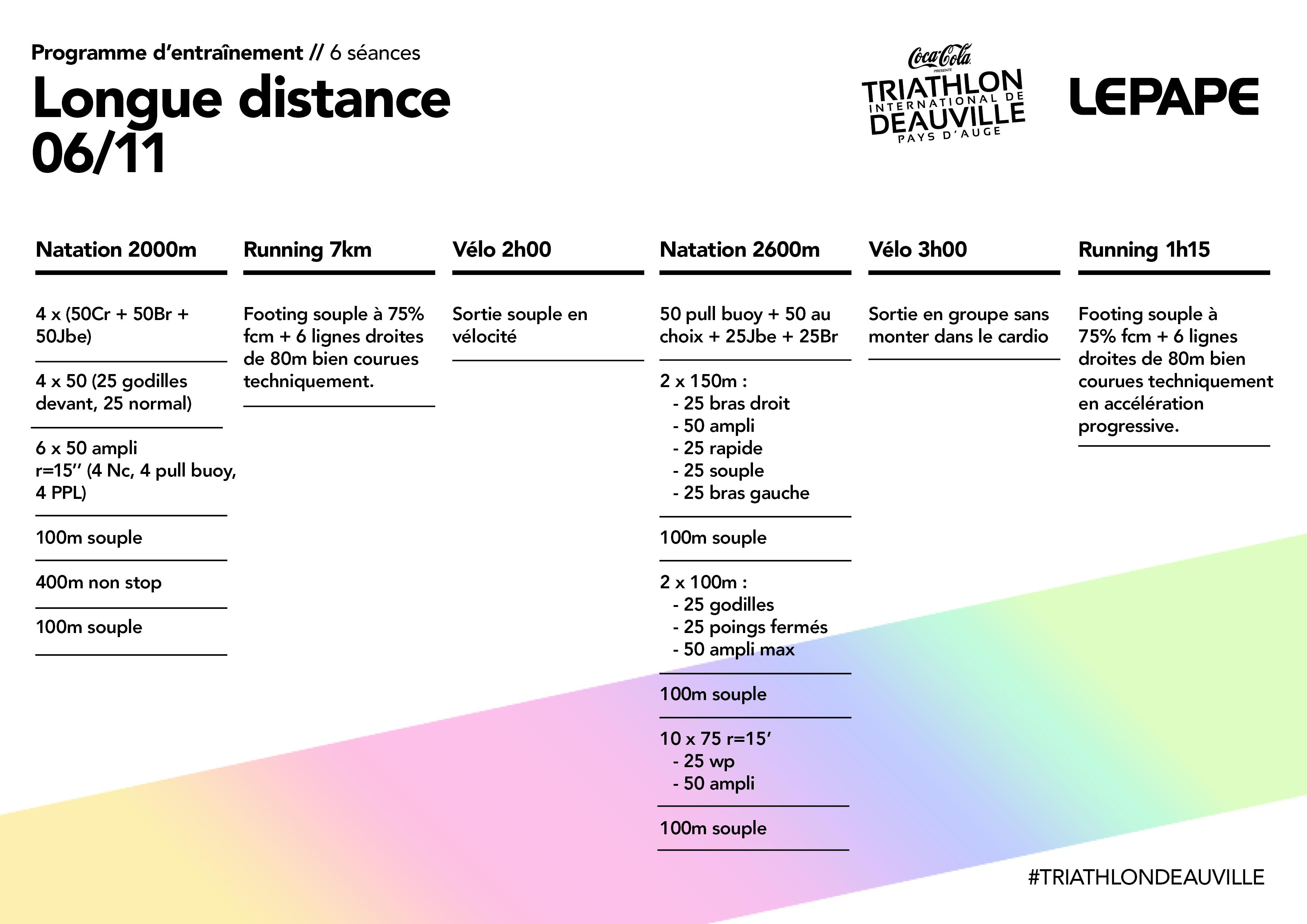 plan d'entrainement Longue distance triathlon de deauville